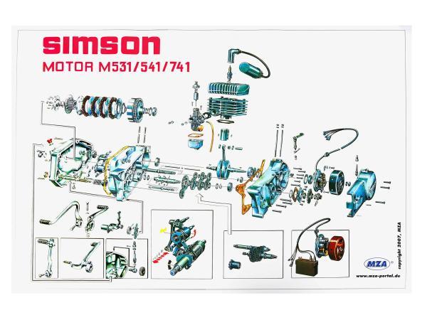 Explosionsdarstellung Farbposter Simson S51 (72 x 50cm),  10005650 - Bild 1